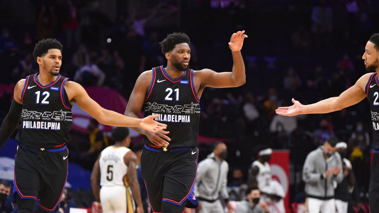NBA playoff watch: Philadelphia 76ers close in on East's top seed; New Orleans Pelicans in trouble